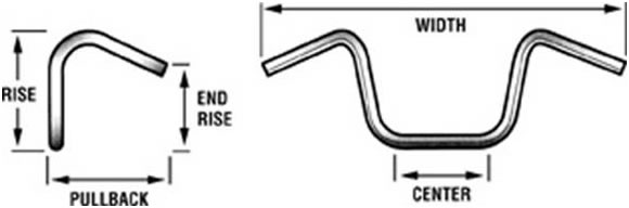 How to Measure Handlebars